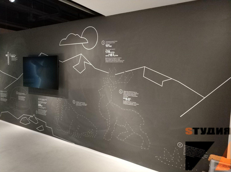 Роспись стен Партнерам