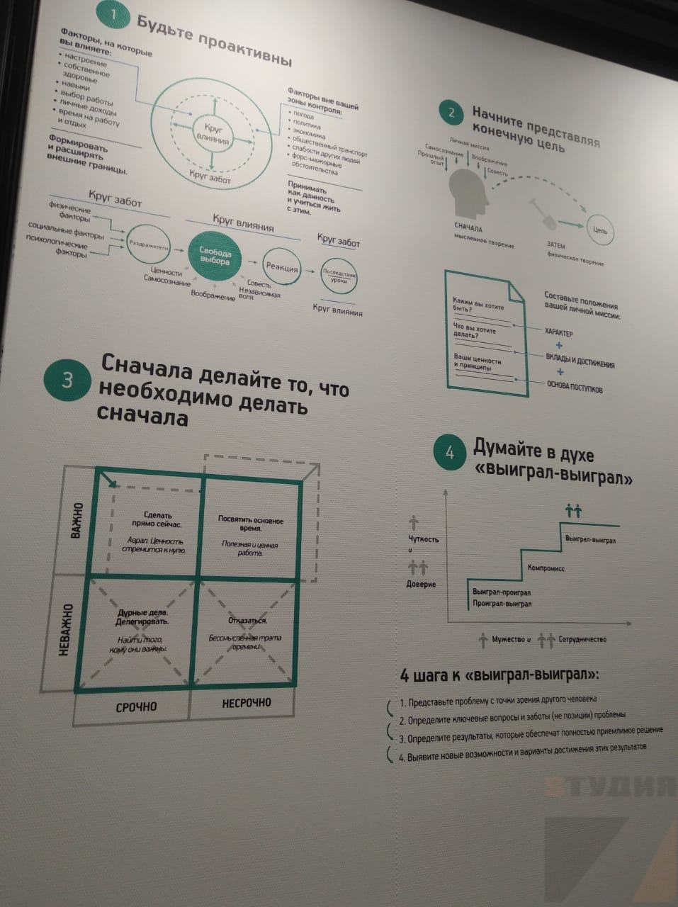 Роспись стен Инфографика в переговорных комнатах